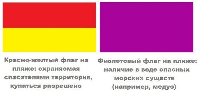 Флаги на пляжах 3