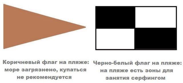 Флаги на пляжах 4