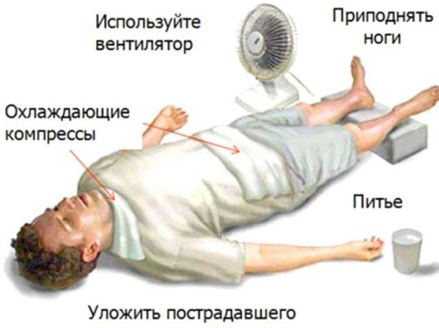 Лечение теплового удара