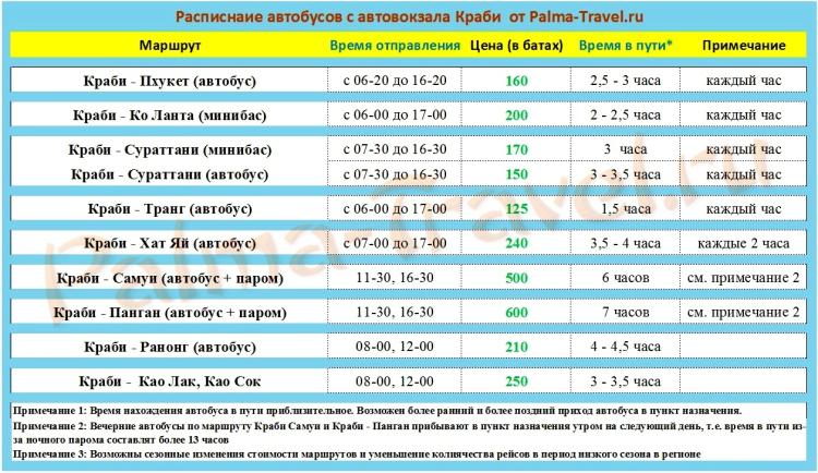 Автовокзал Краби расписание автобусов