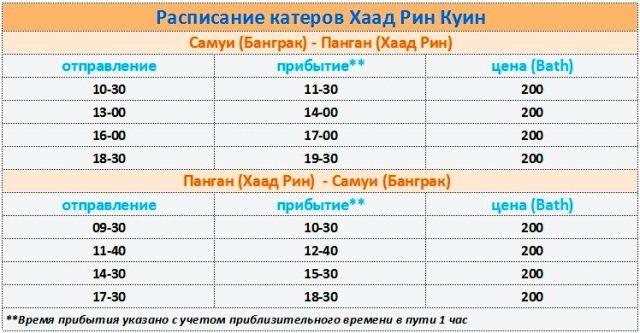 Расписание паромов самуи панган