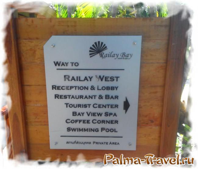 Указатели на лучшей дороге между пляжами Восточный и Западный Рейли